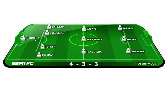 Team of the Weekend, Dec. 22.