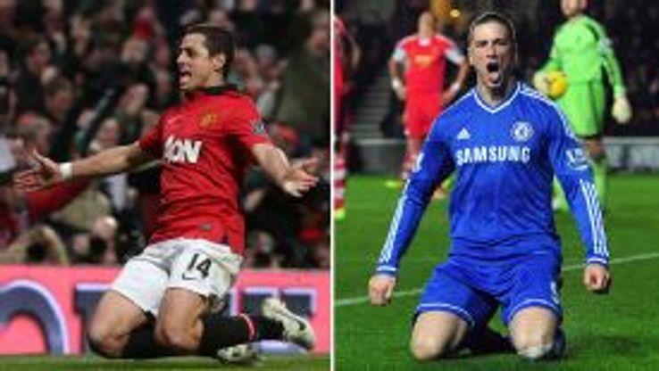 Javier Hernandez and Fernando Torres splitscreen