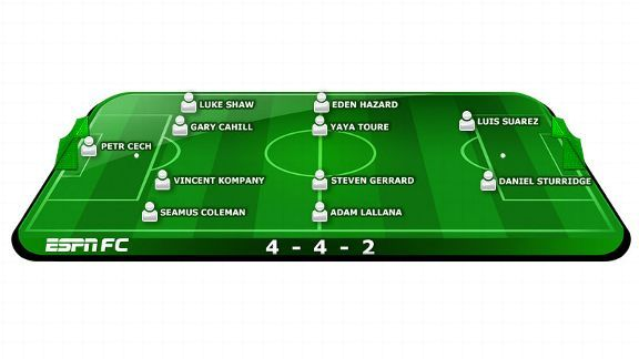 Premier League Team of the Year 2013-14