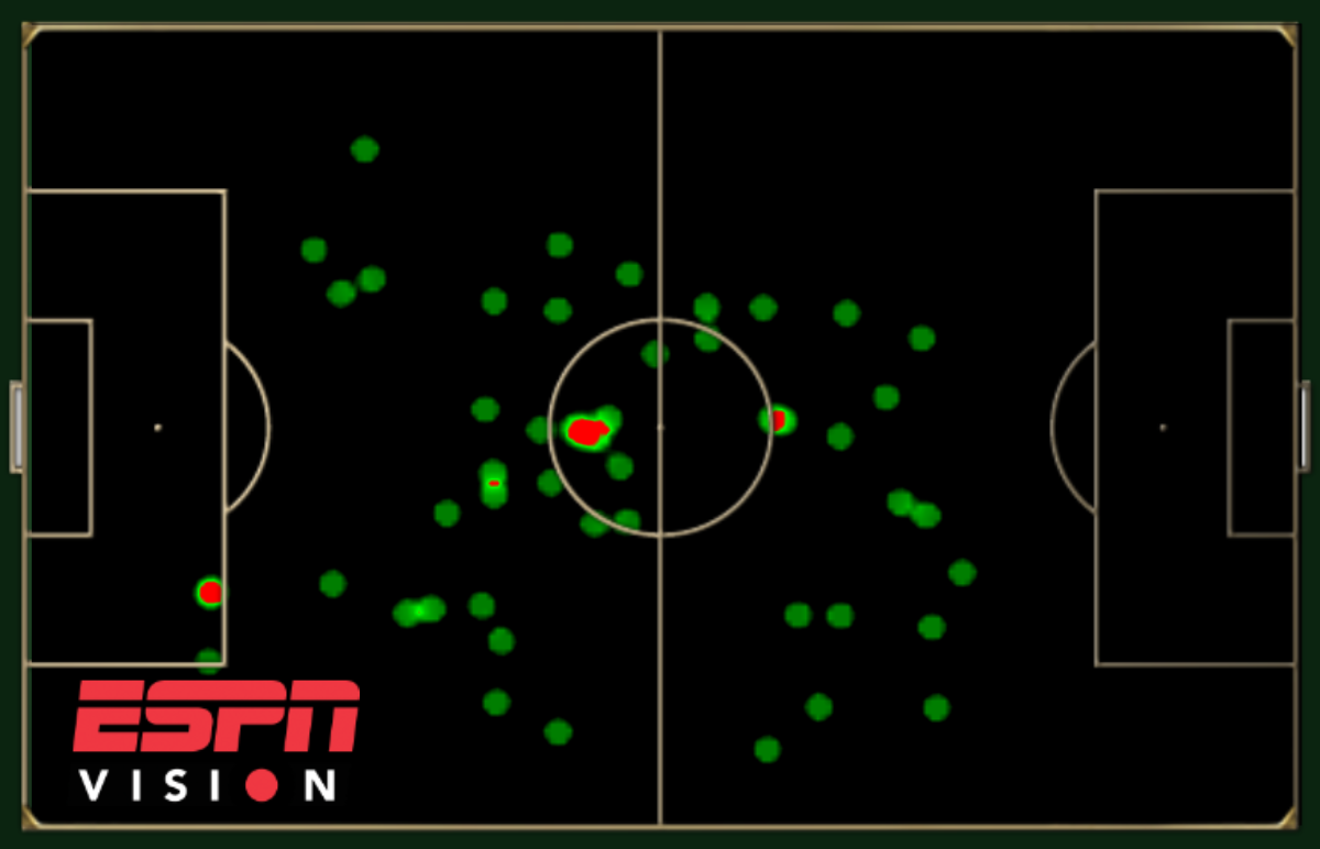 Touch map showing Michael Bradley's involvement for the U.S. against Ghana.