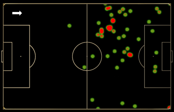 Touch map showing Neymar's involvement for Brazil against Mexico.