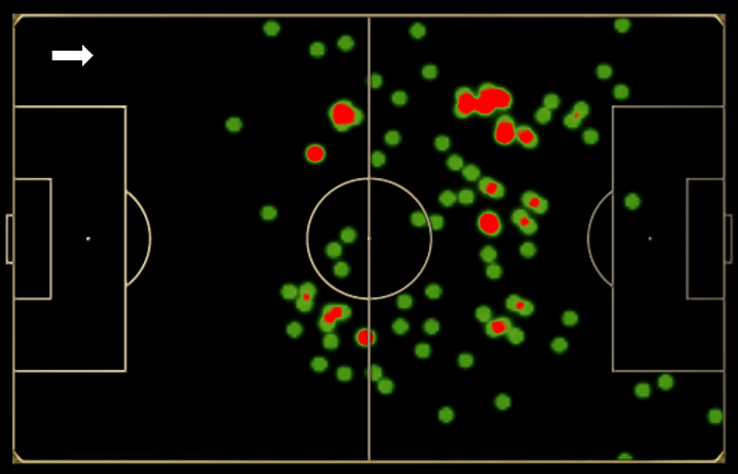 Heat map showing Bastian Schweinsteiger's touches against USA.