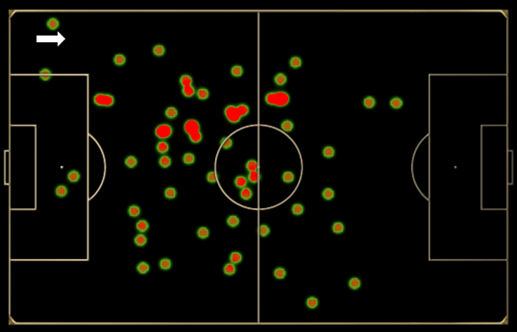Touch map showing where Kyle Beckerman operated for USA against Germany.