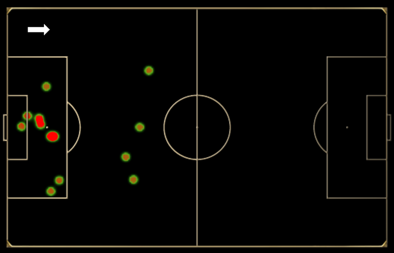 Heat map showing Omar Gonzalez's defensive touches against the Germans.