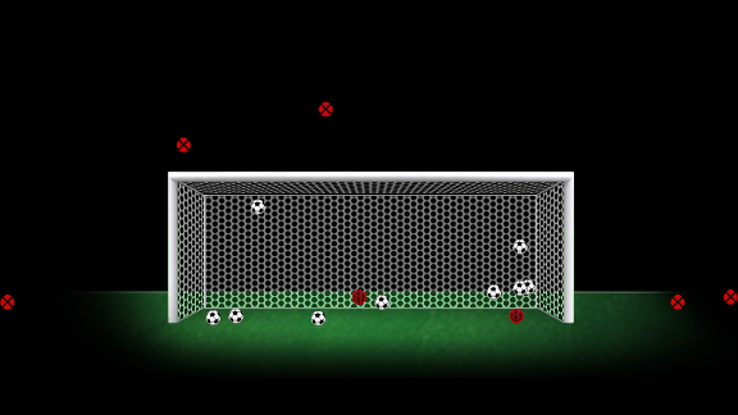 Diagram showing Thomas Muller's shots on goal at the 2010 and 2014 World Cups.