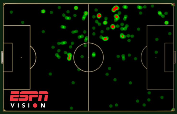 Heat map showing Andres Guardado's touches during the group stage of this summer's tournament.