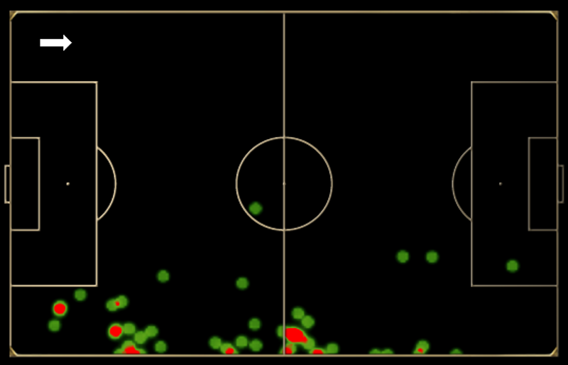 Heat map showing Daryl Janmaat's touches against Chile.