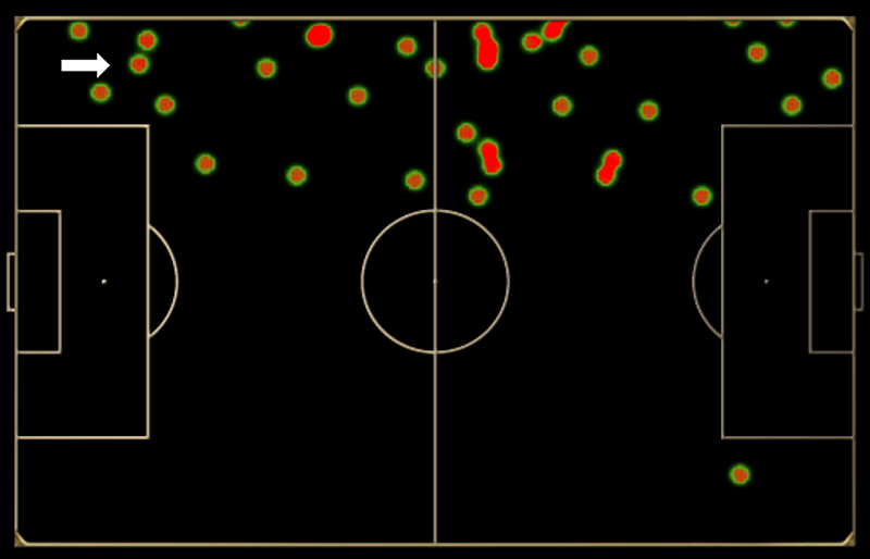 Heat map showing Miguel Layun's touches against Croatia.