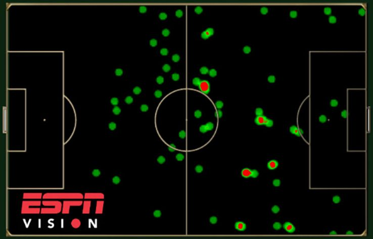 Bayern Munich midfielder Toni Kroos has been Germany's pass master.
