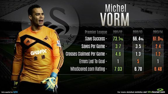 Michel Vorm is heading to Tottenham and insists he is unfazed at the prospect of being the club's number two.