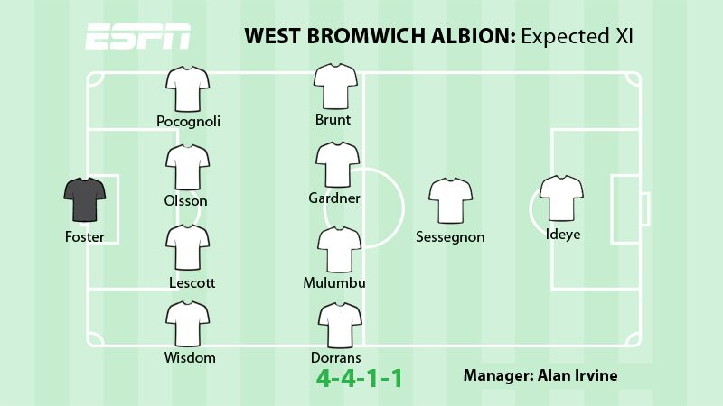 The 4-4-1-1 should allow West Brom to defend, then counter attack.