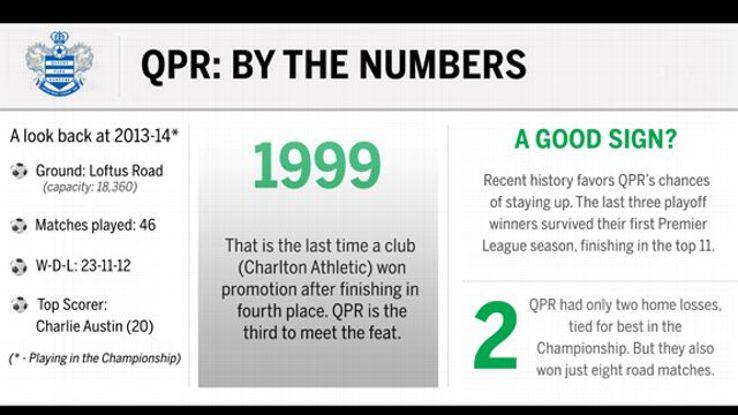 ESPN Stats & Information