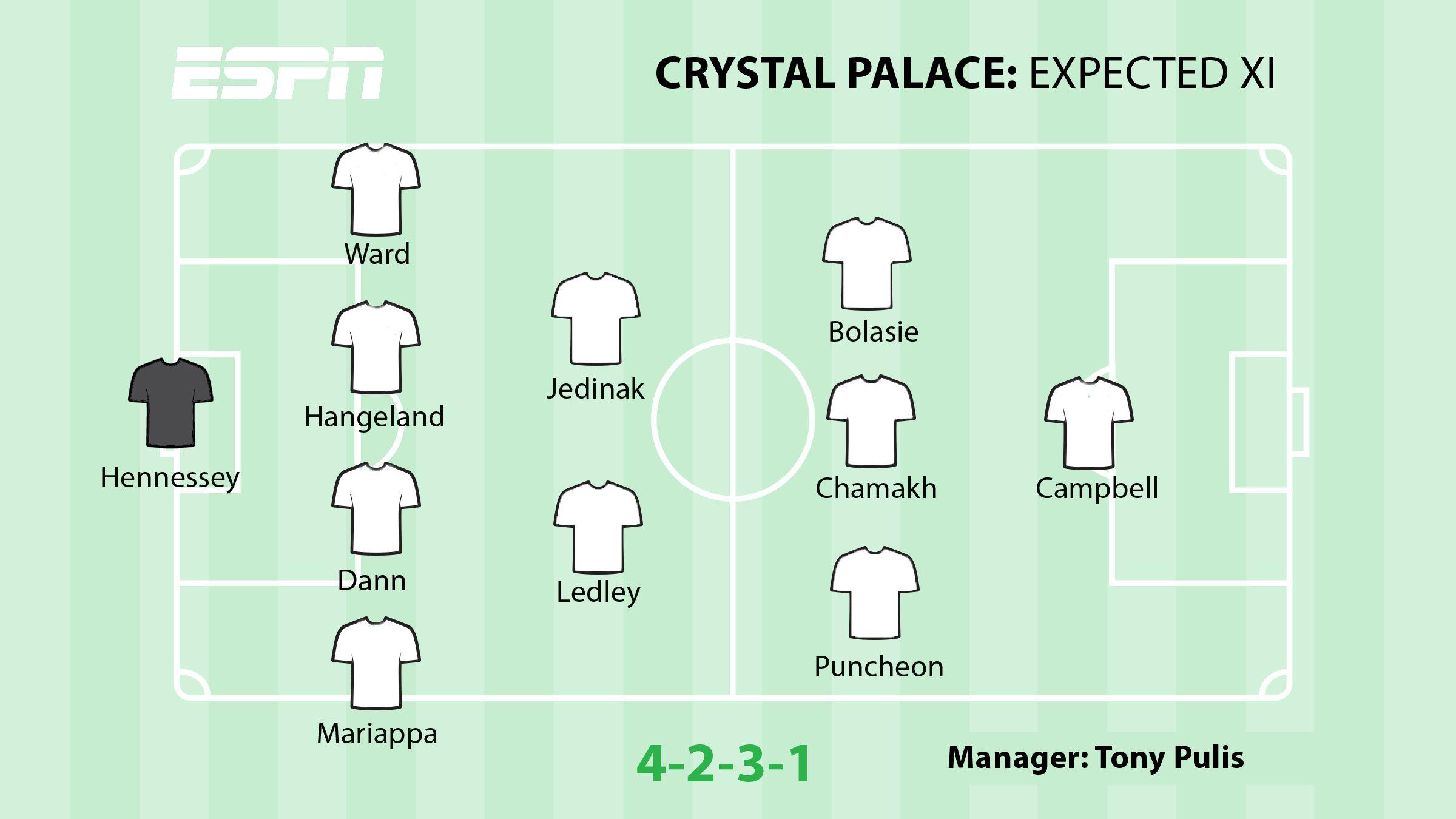 Crystal Palace