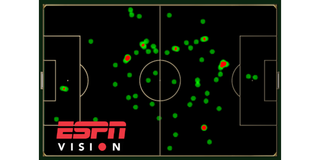 Fernandinho's attacking instincts against Arsenal.