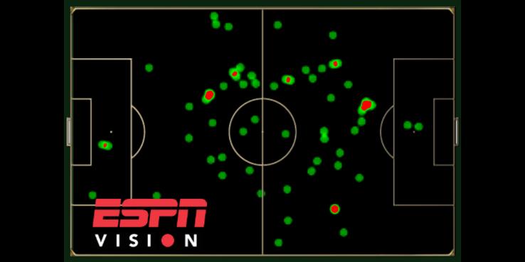 Fernandinho's attacking instincts against Arsenal.