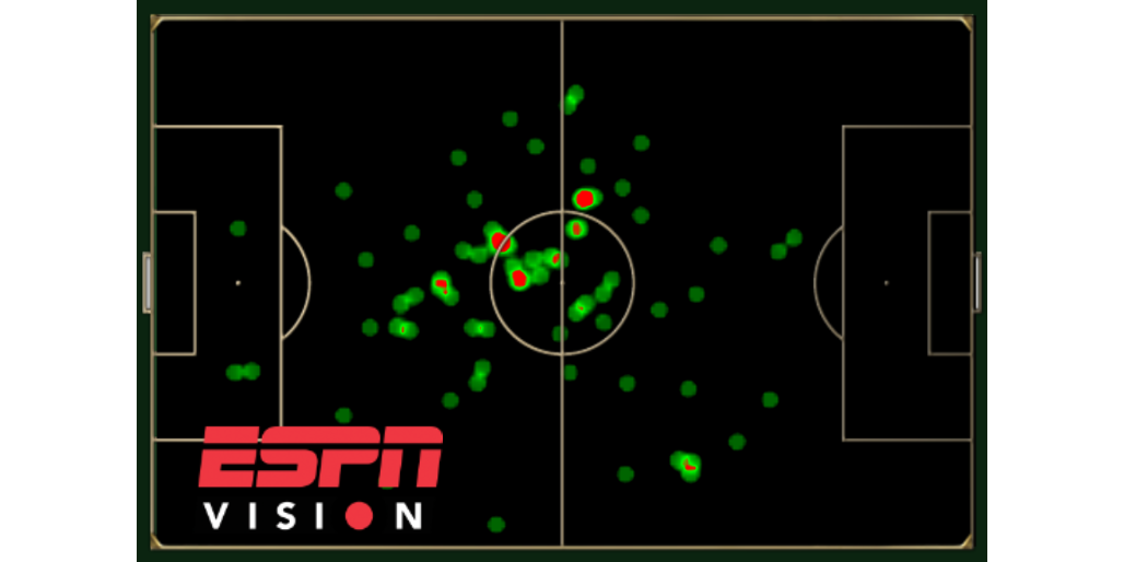 Fernando's touch map against Liverpool