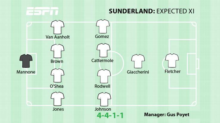 Sunderland XI
