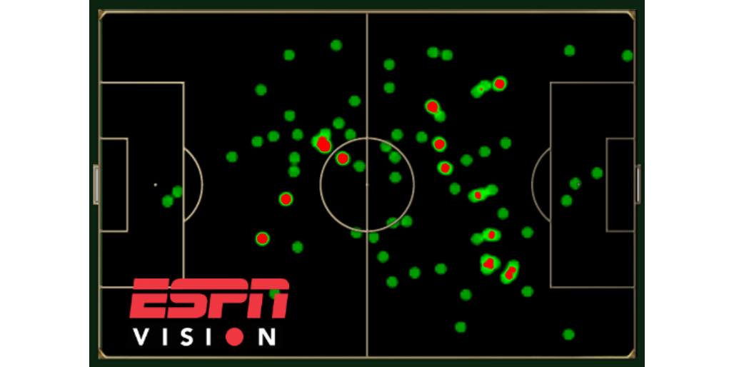 Yaya Toure's attacking intent against Arsenal.
