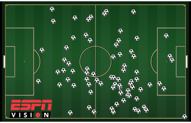 Scatter chart of Juan Mata's touches in Manchester United's 4-0 win over Newcastle in April.