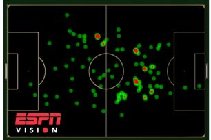 Jack Wilshere is starting to find his feet in midfield.