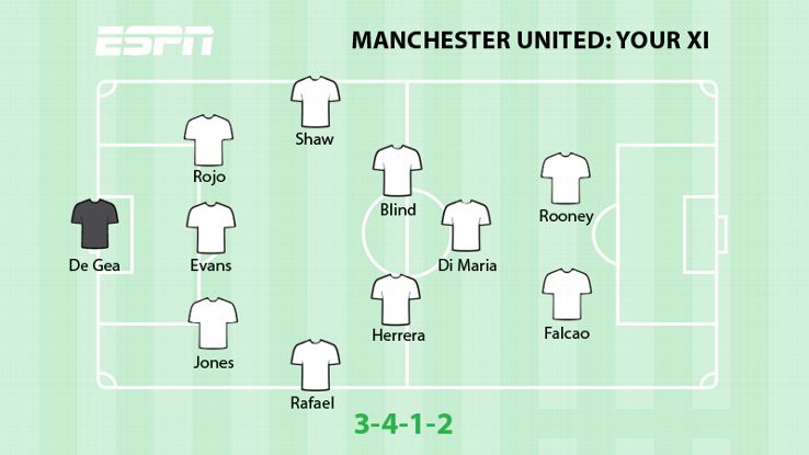 Man Utd have a number of high profile stars, so here is how you fitted them all in.