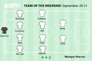 ESPN FC's Premier League Team of the Weekend.