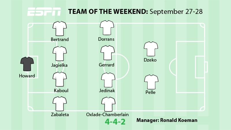 ESPN FC's Team of the Weekend.
