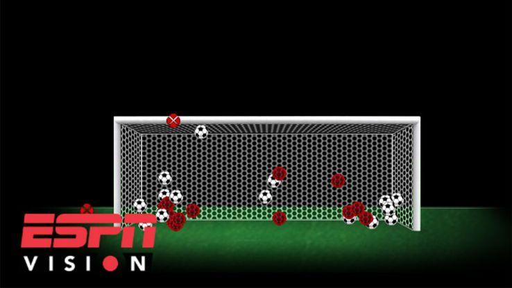 Samir Handanovic penalties