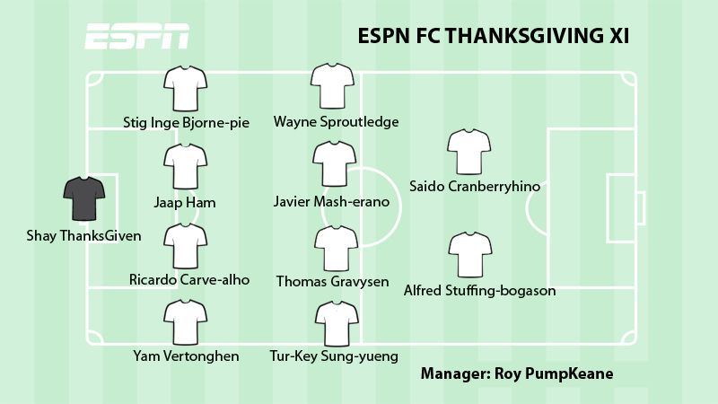 ESPN FC Thanksgiving XI.