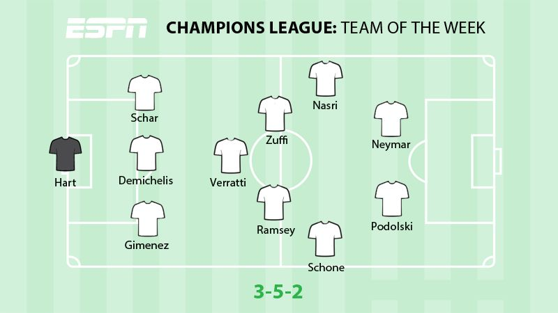 Champions League Team of the Week Dec 11