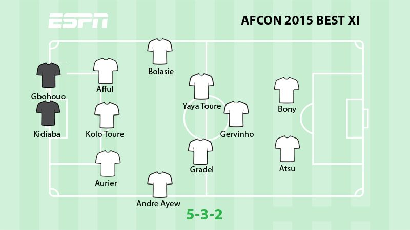 AFCON Best XI