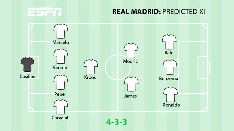Real Madrid XI