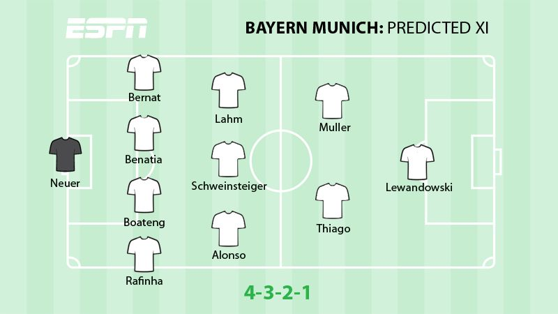 Bayern XI