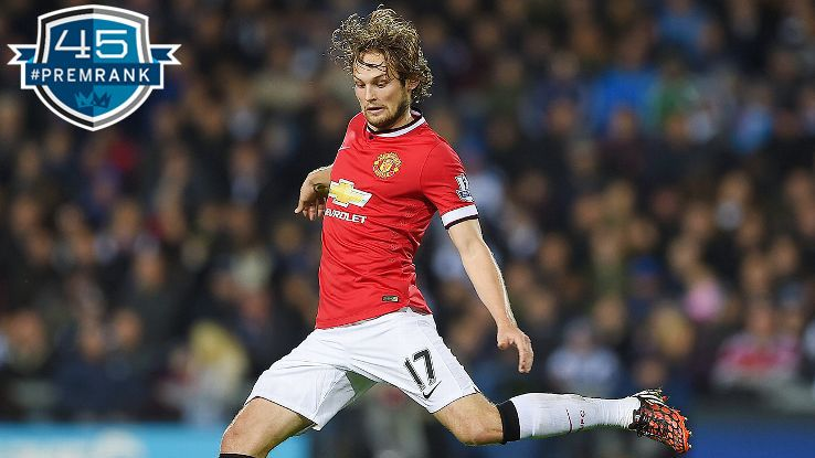 Daley Blind Premier League rank