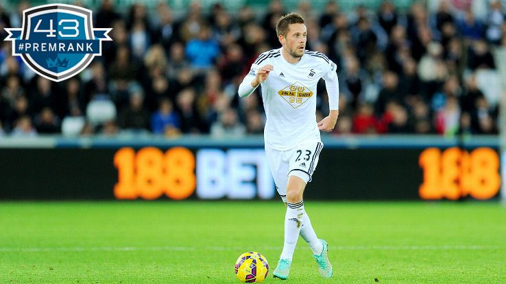 Gylfi Sigurdsson Premier League rank