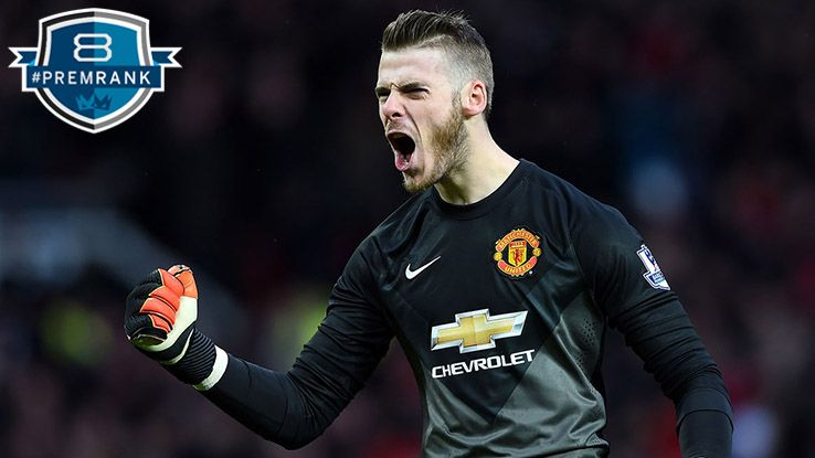 David De Gea Premier League