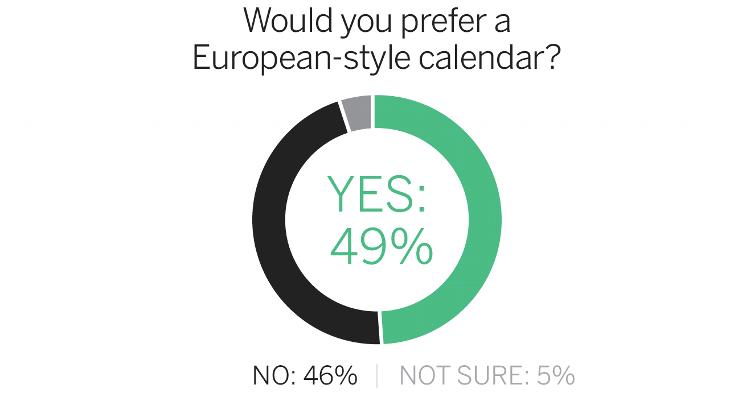 MLS survey
