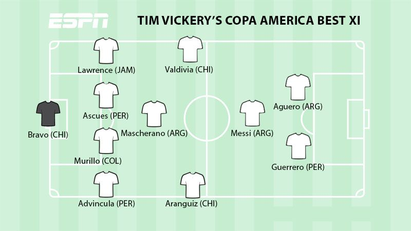 Tim Vickery's Copa America Best XI