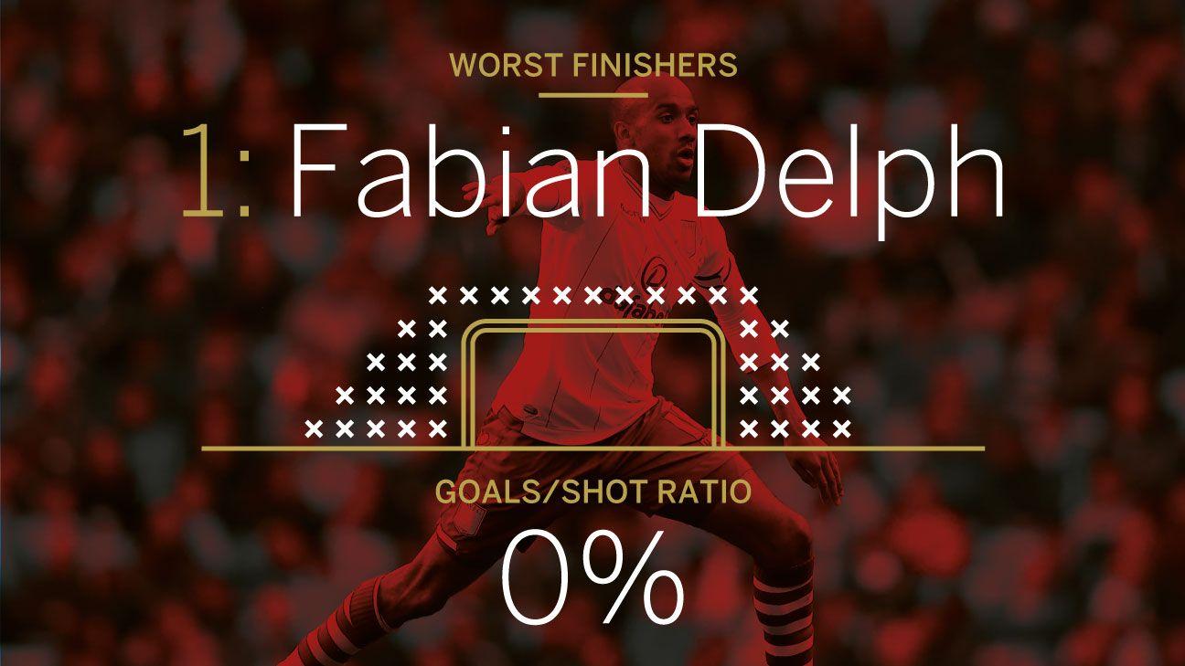 Fabian Delph