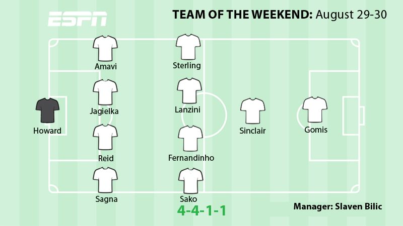 ESPN FC's Team of the Weekend