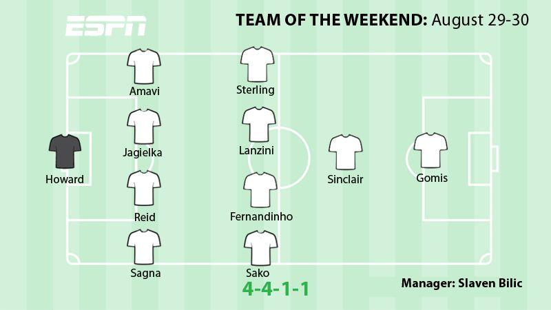 ESPN FC's Team of the Weekend