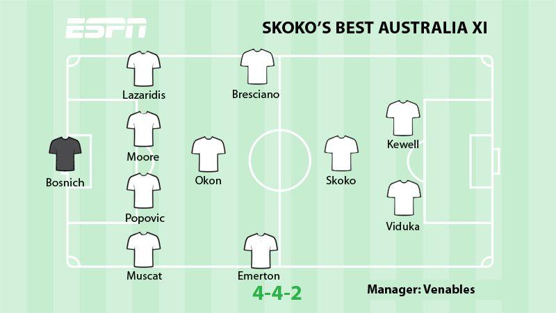 Josip Skoko Australia best XI