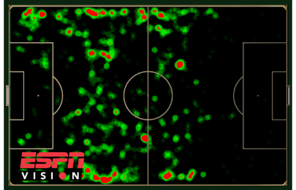 Dortmund's heat map