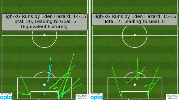 Hazard_runs_updated