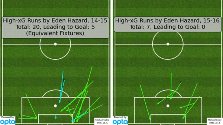 Hazard_runs_updated