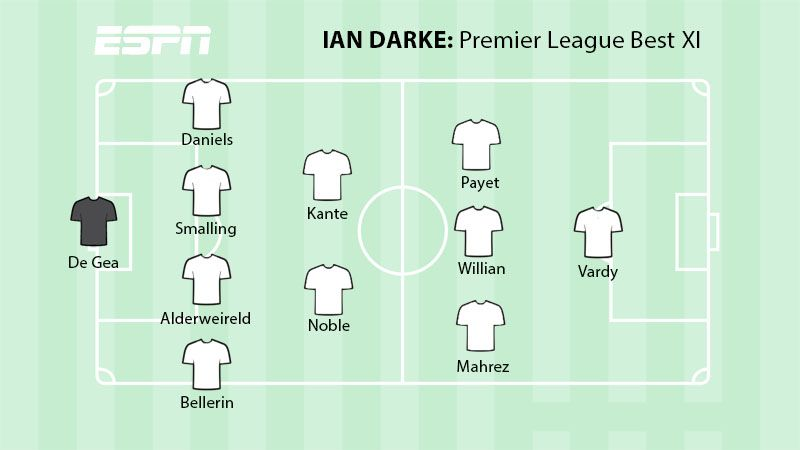 Darke PL best XI NEW