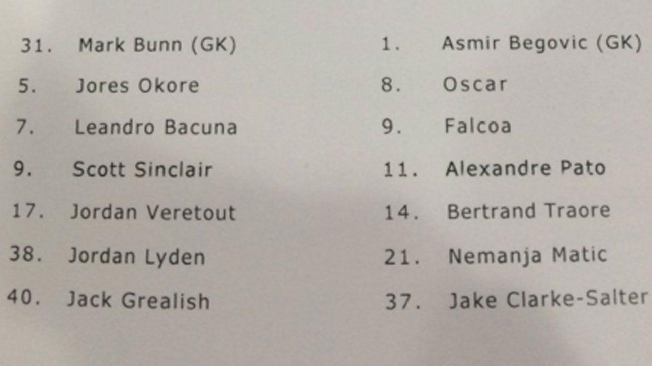 Chelsea team sheet