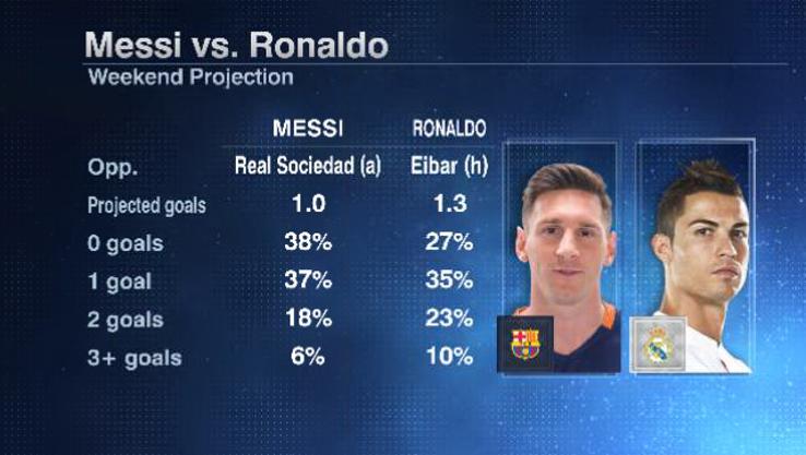 Messi Ronaldo weekend 2016008