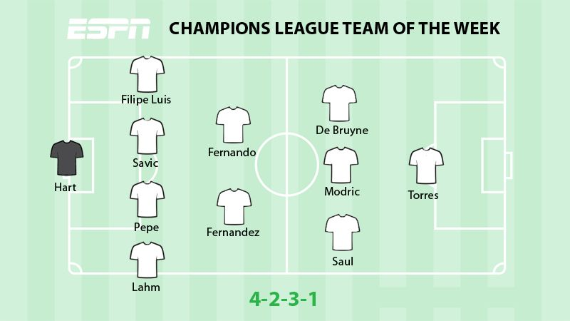ESPN FC's Champions League Team of the Week.