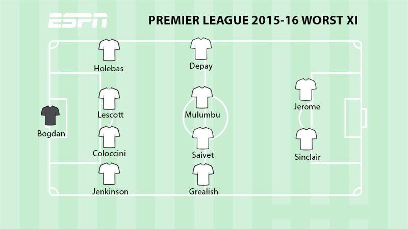 Premier League 2015-16 worst XI